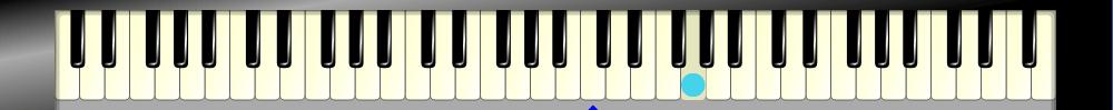 Le clavier du lecteur de partition