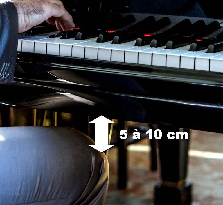 Hauteur optimale des genoux face à un clavier de paino