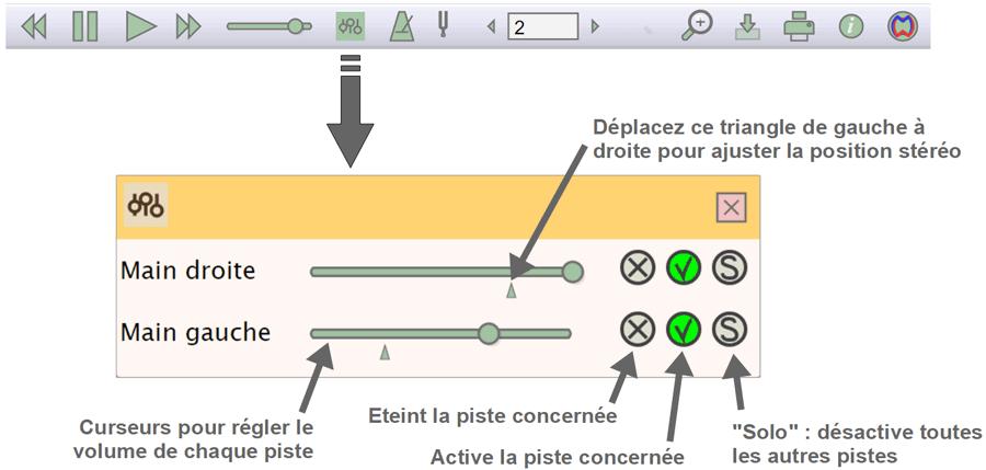 Table de mixage du lecteur de partition