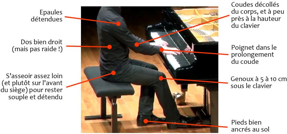 Comment se tenir quand on joue du piano